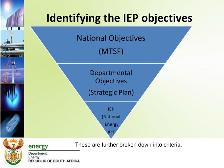 Identifying the IEP objectives