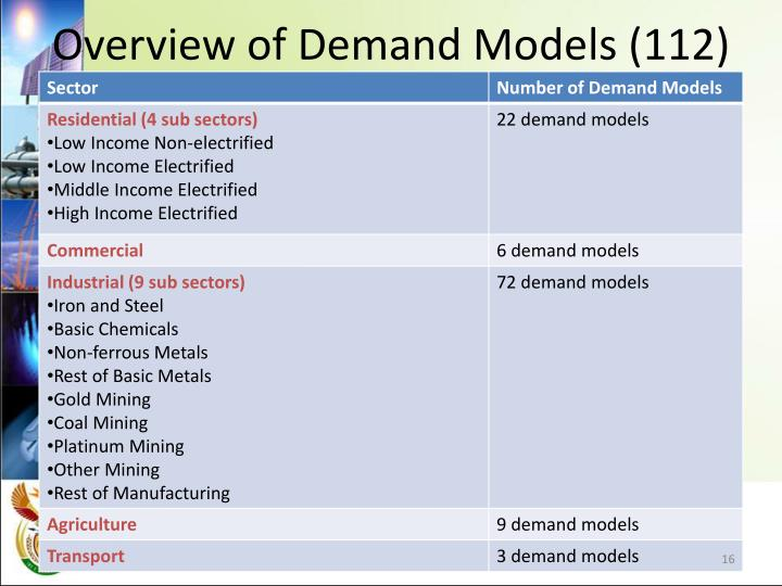 Overview of Demand Models (112)