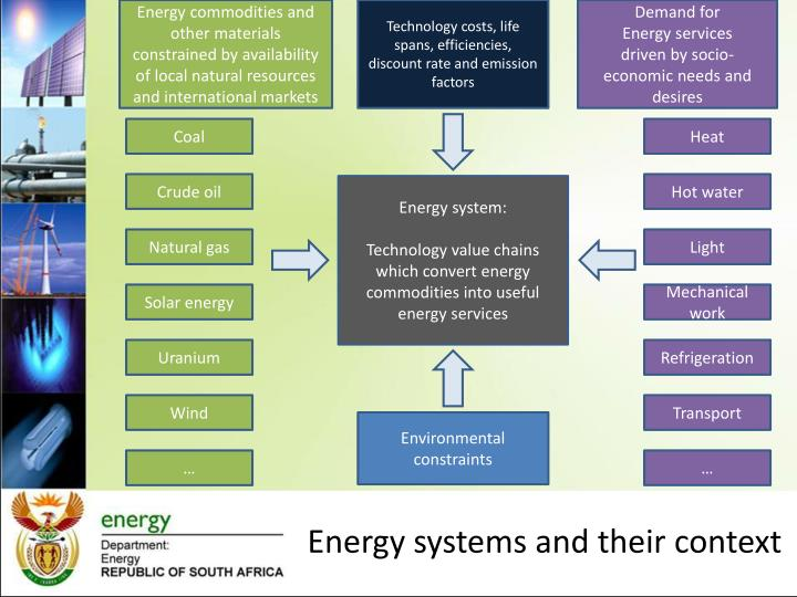 Energy commodities and other materials constrained by availability of local natural resources and international markets