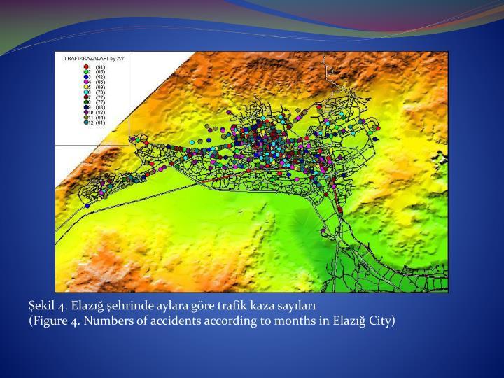 Şekil 4. Elazığ şehrinde aylara göre trafik kaza sayıları