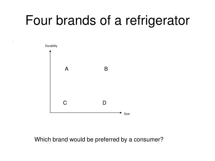 Four brands of a refrigerator