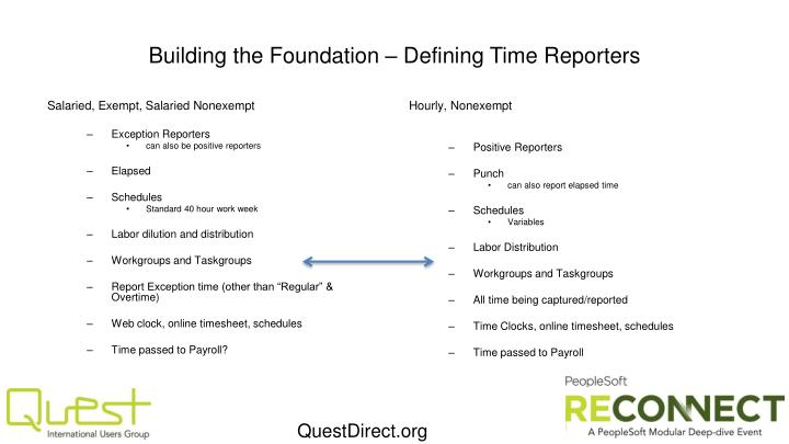 Building the Foundation – Defining Time Reporters