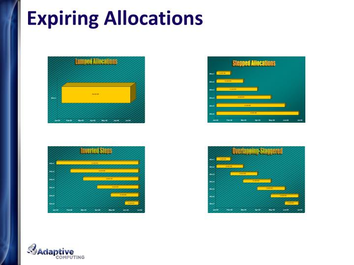Expiring Allocations