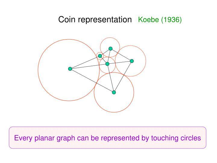 Coin representation
