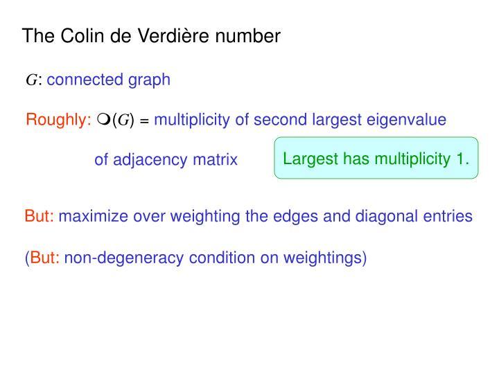 The Colin de Verdière number