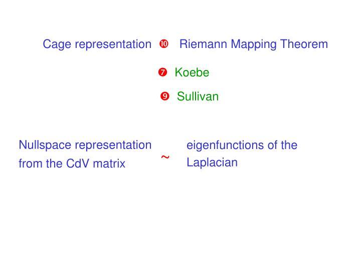 Nullspace representation