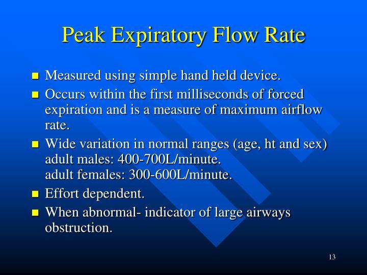 Peak Expiratory Flow Rate