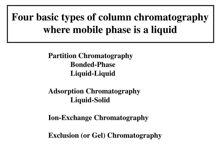 Four basic types of column chromatography