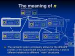 the meaning of n2