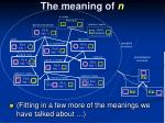 the meaning of n3