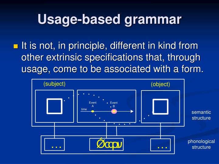 Usage-based grammar