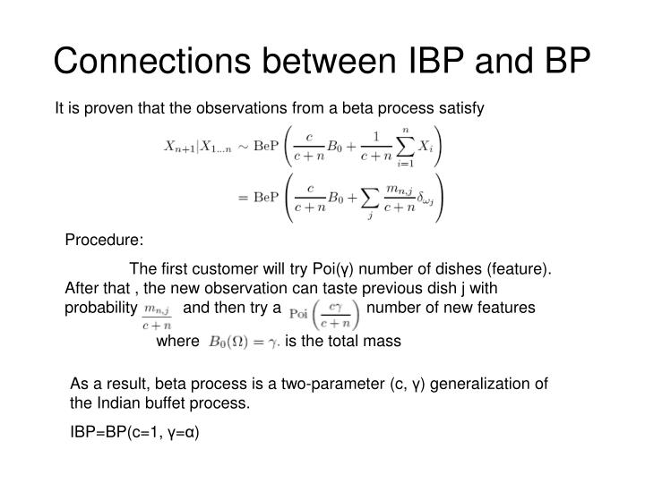 Connections between IBP and BP