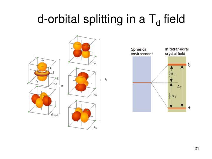 splitting of d orbitals essay