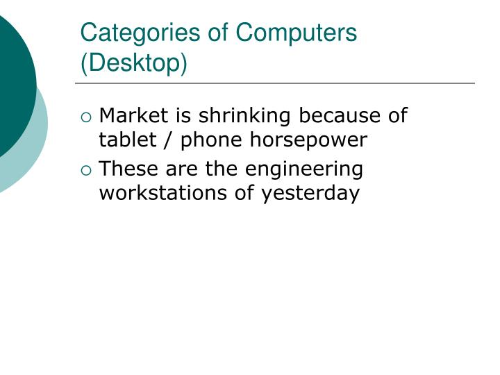 Categories of Computers (Desktop)