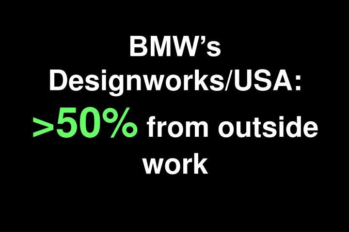 BMW's Designworks/USA: