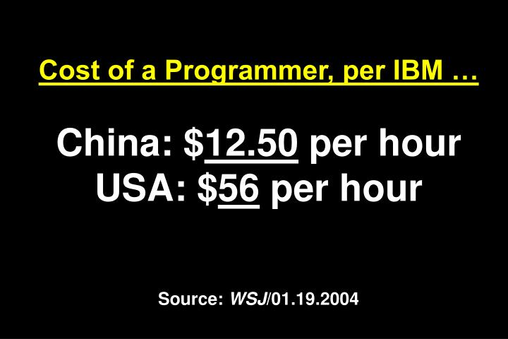 Cost of a Programmer, per IBM