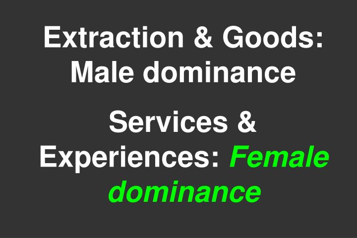 Extraction & Goods: Male dominance