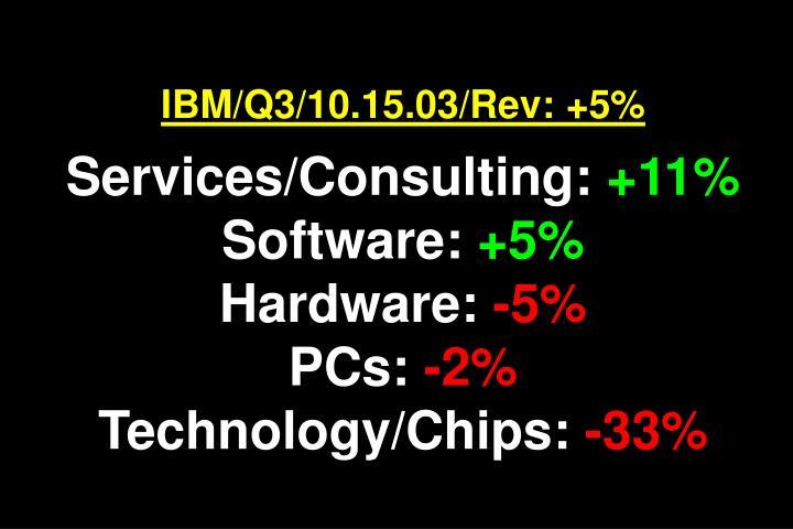 IBM/Q3/10.15.03/Rev: +5%