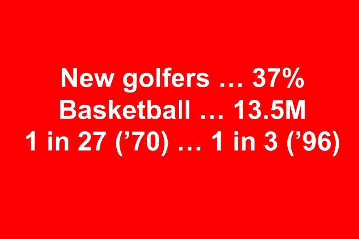 New golfers … 37%