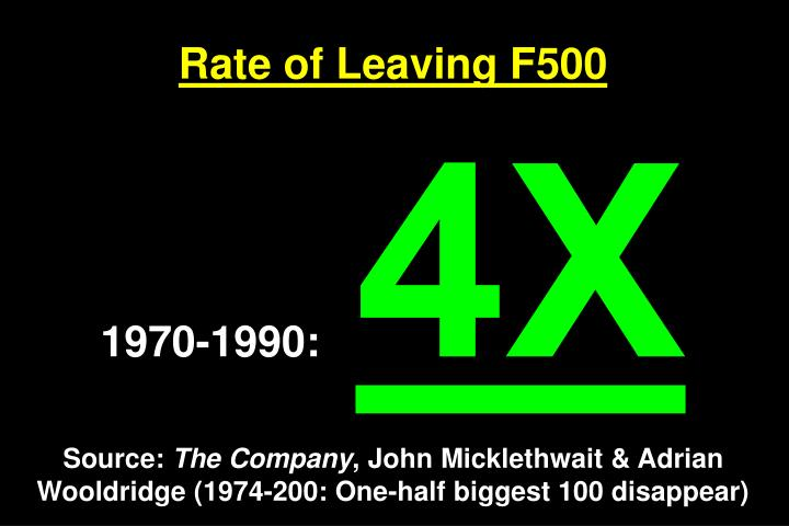 Rate of Leaving F500
