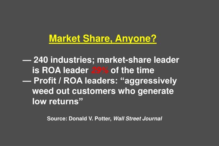 Market Share, Anyone?