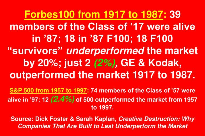 Forbes100 from 1917 to 1987
