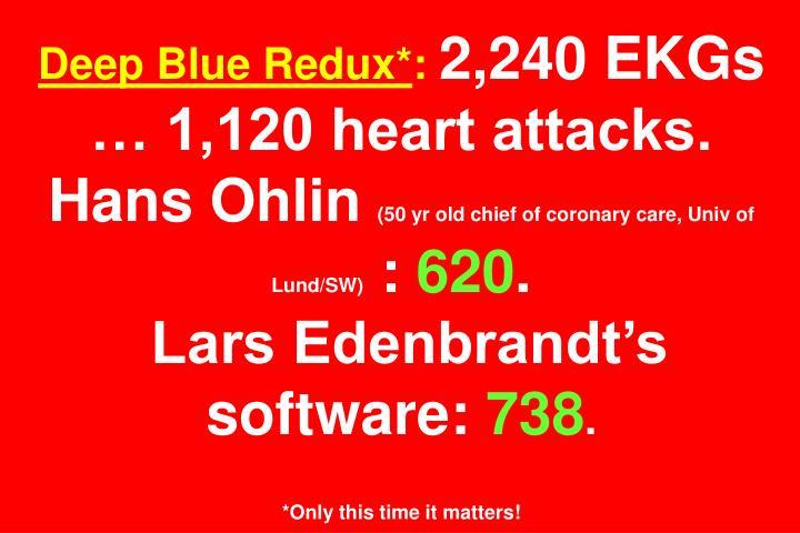Deep Blue Redux*