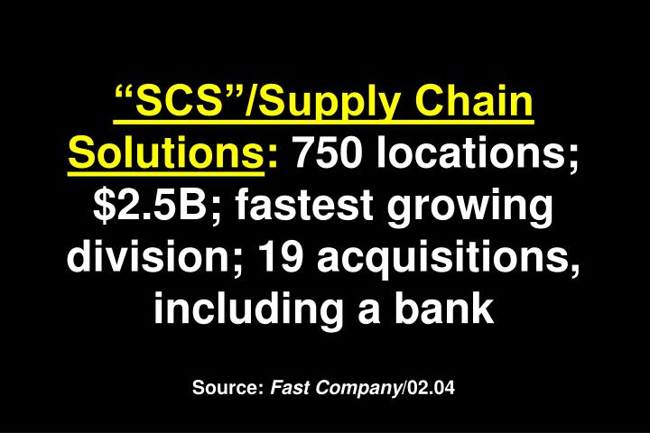 SCS/Supply Chain Solutions