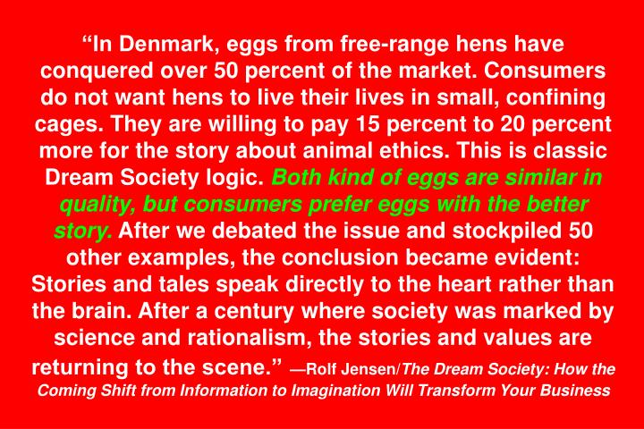 In Denmark, eggs from free-range hens have conquered over 50 percent of the market. Consumers do not want hens to live their lives in small, confining cages. They are willing to pay 15 percent to 20 percent more for the story about animal ethics. This is classic Dream Society logic.