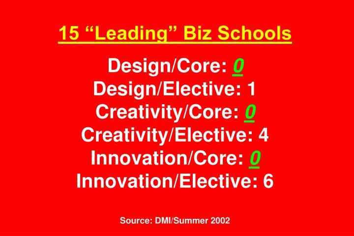 """15 """"Leading"""" Biz Schools"""