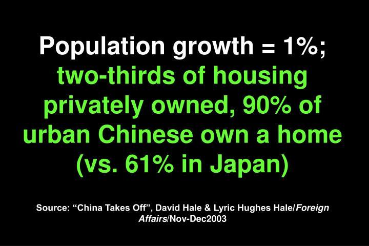 Population growth = 1%;