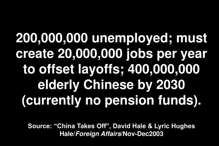 200,000,000 unemployed; must create 20,000,000 jobs per year to offset layoffs; 400,000,000 elderly Chinese by 2030 (currently no pension funds).