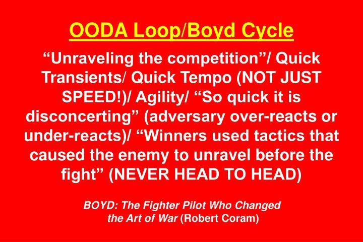 OODA Loop/Boyd Cycle