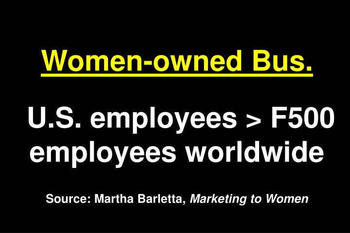 Women-owned Bus.