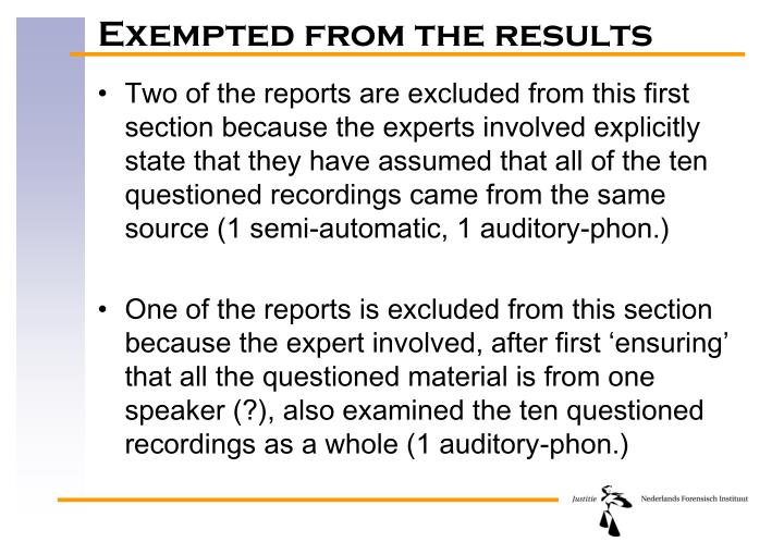 Exempted from the results