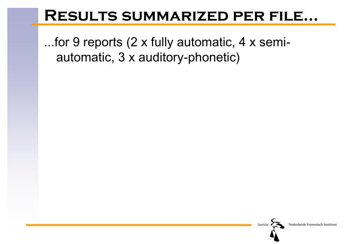 Results summarized per file…