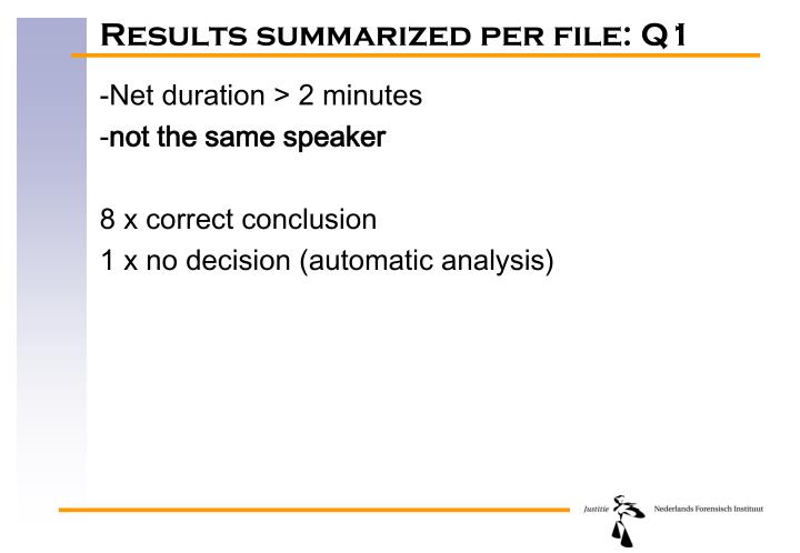 Results summarized per file: Q1