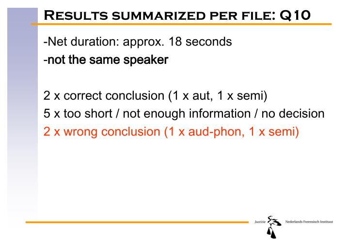 Results summarized per file: Q10