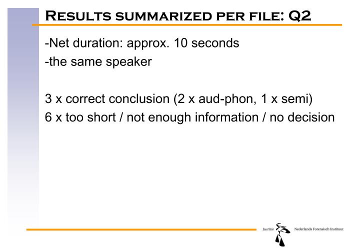 Results summarized per file: Q2