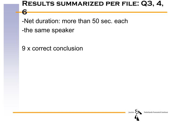 Results summarized per file: Q3, 4, 6