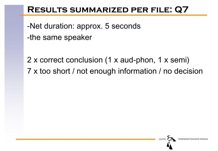 Results summarized per file: Q7