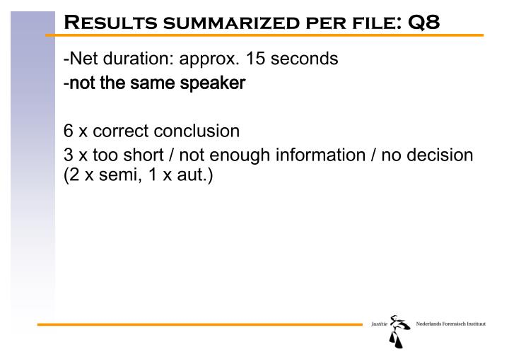 Results summarized per file: Q8