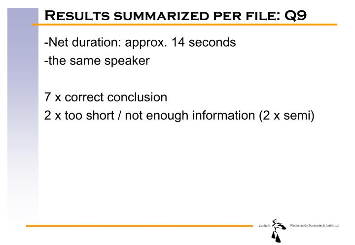 Results summarized per file: Q9