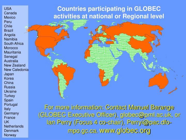 Countries participating in GLOBEC activities at national or Regional level