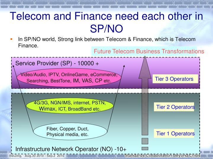 Telecom and Finance need each other in SP/NO