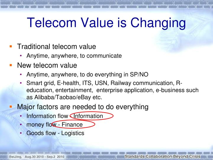 Telecom Value is Changing