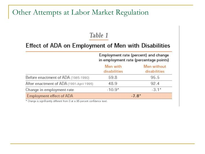 Other Attempts at Labor Market Regulation