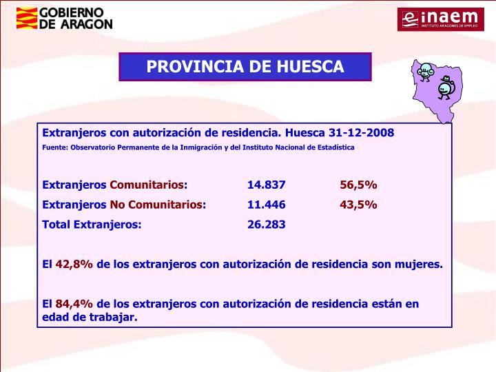 PROVINCIA DE HUESCA