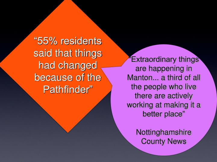 """55% residents said that things had changed because of the Pathfinder"""