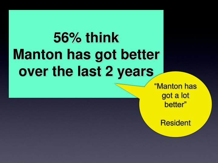 56% think
